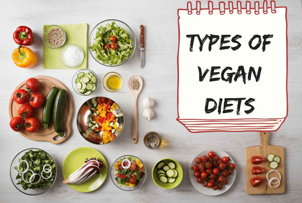 Types Of Vegan Diets